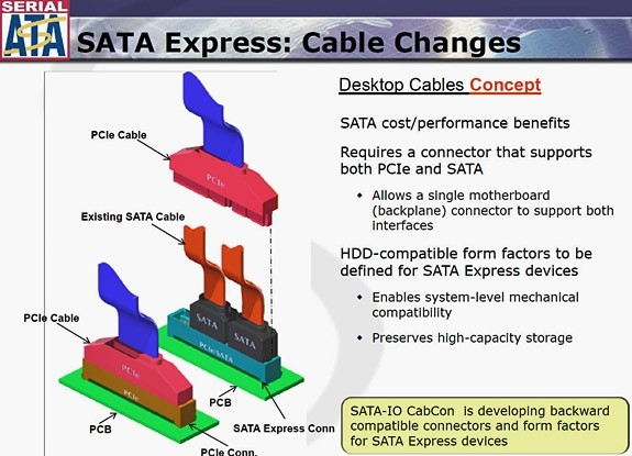 report intel sata express 9-series chipset