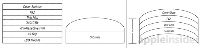 apple iphone patent curved display