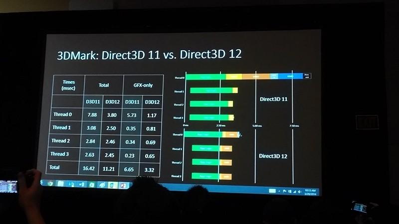 microsoft directx graphics gaming directx 12