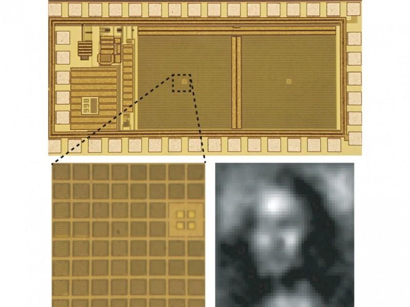 rambus camera spying sensor