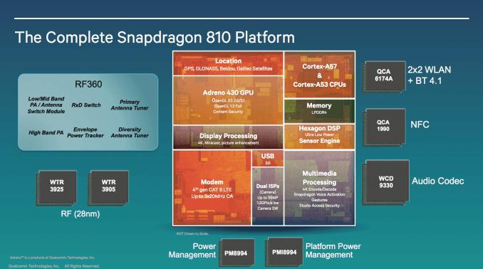 qualcomm snapdragon chips promise lightning fast phones snapdragon