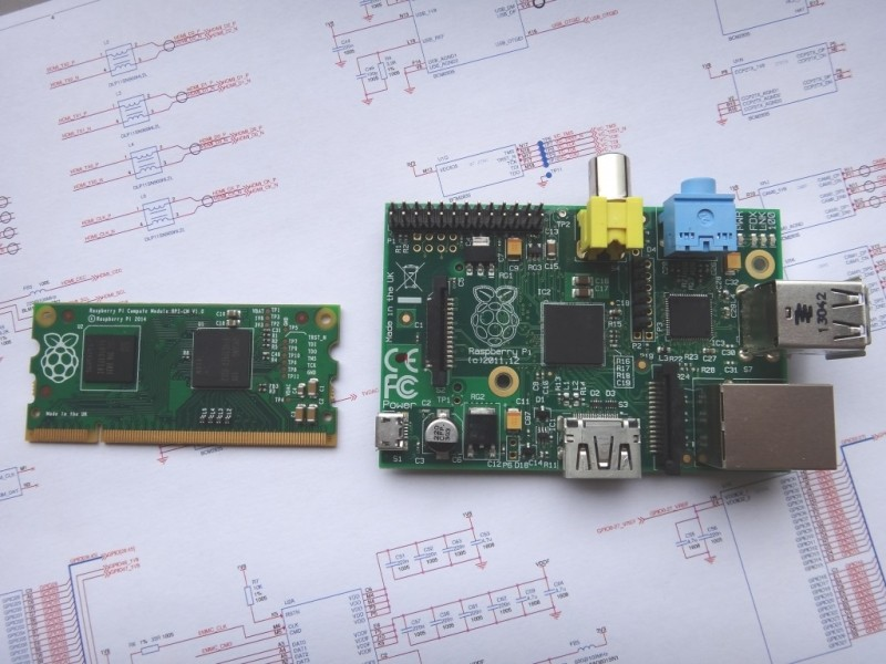 soc, raspberry pi, open source