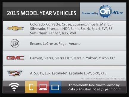 wireless 4g lte in-vehicle gm