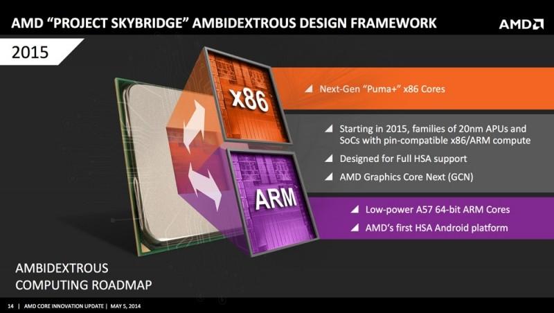 amd, arm, soc, x86, ramdisk, skybridge