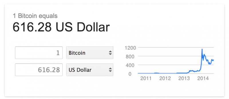 google, bing, bitcoin, virtual currency, coinbase
