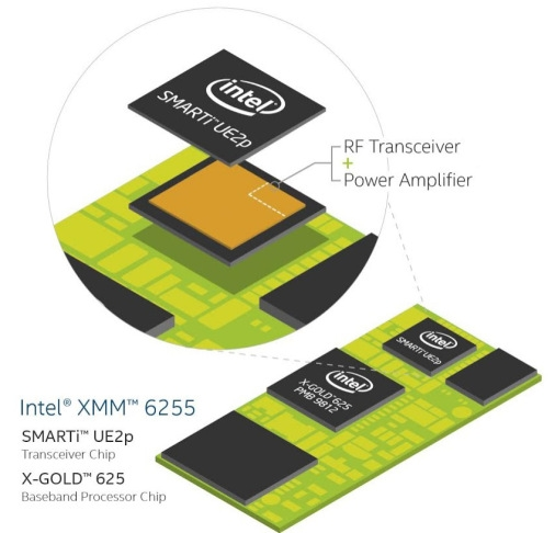 intel iot 3g internet of things modem xmm6255