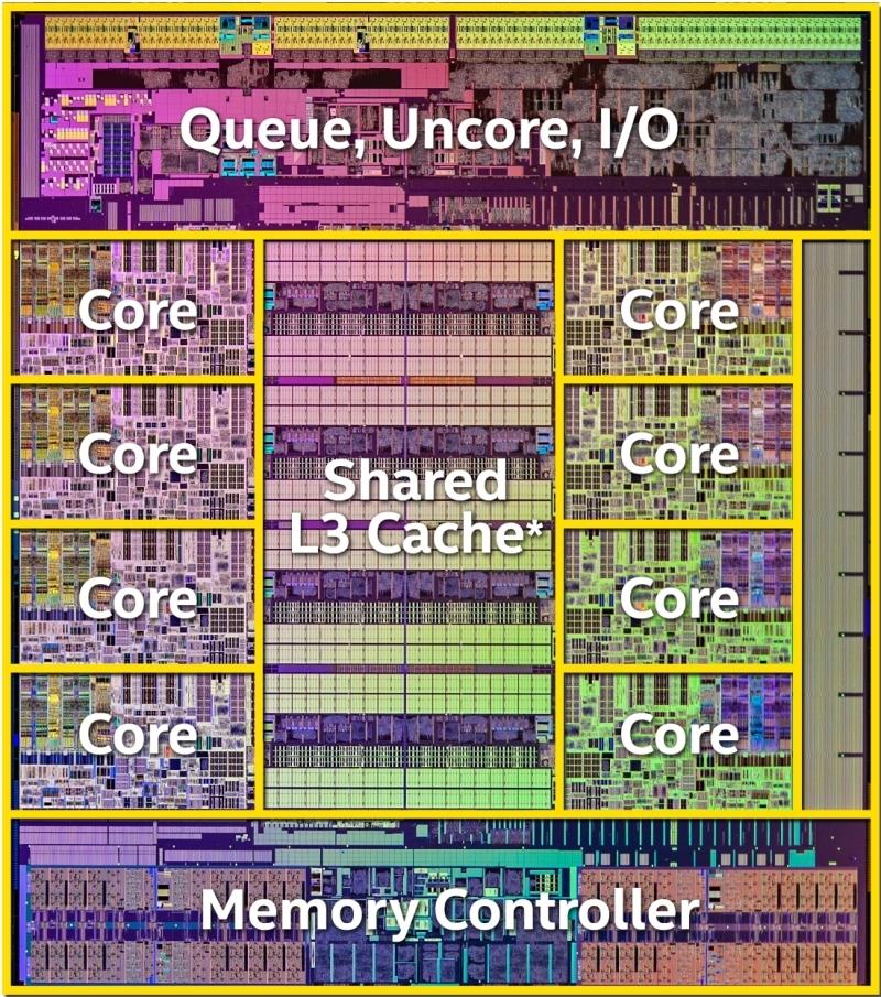 intel haswell-e cpu core i7 core i7-5960x core i7-5930k core i7-5820k