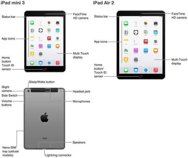 User Guide For Ipad Mini 3