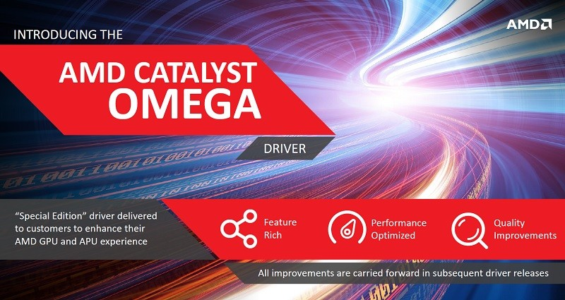 amd, catalyst, gpu, driver, graphics cards, omega