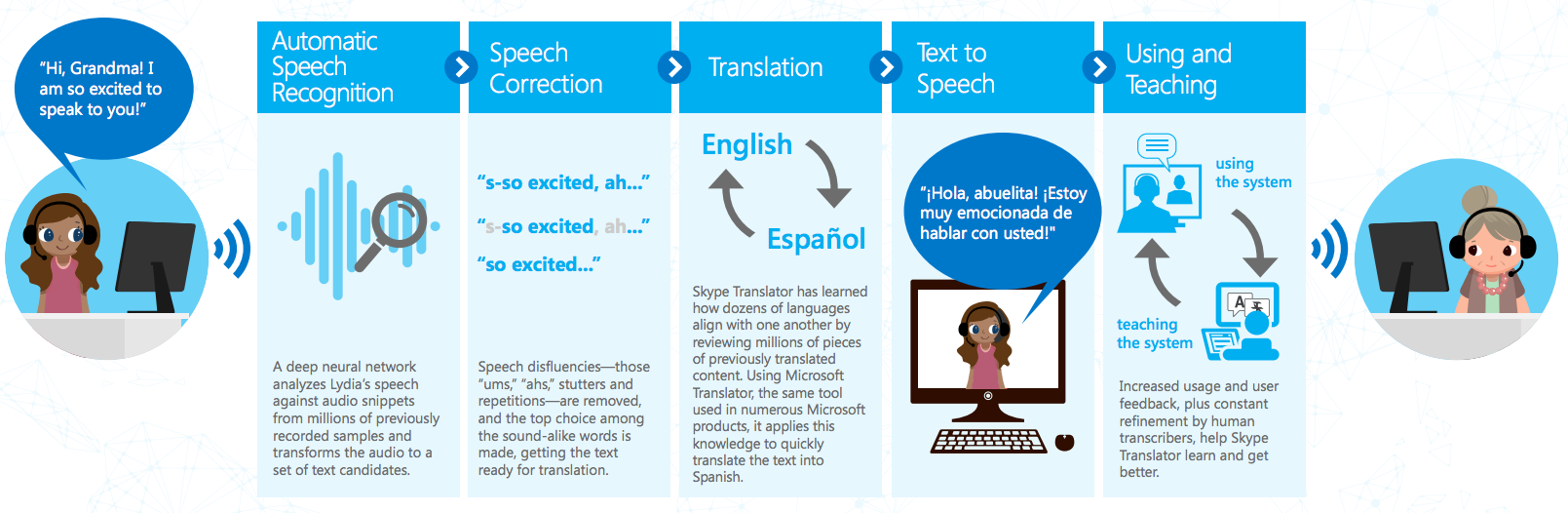 Skype's real-time translator feature goes live with support for