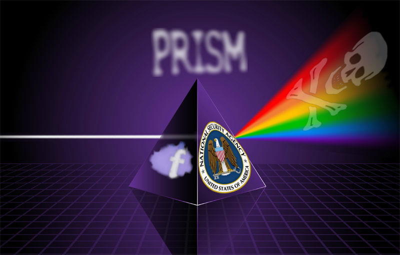 prism snowden The same board that said the nsa's telephone metadata collection was illegal now gives prism the green light.