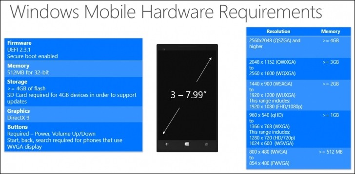 windows microsoft smartphone operating system 64-bit pirated 32-bit windows 10 requirements genuine windows