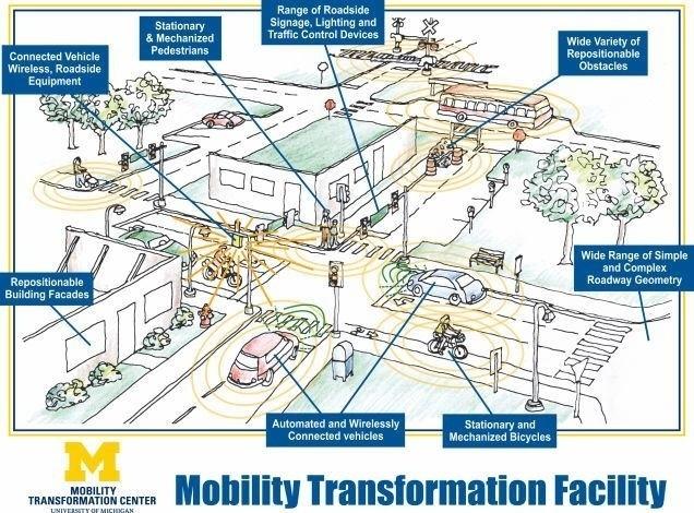 driverless driverless cars self driving car motion sickness autonomous car