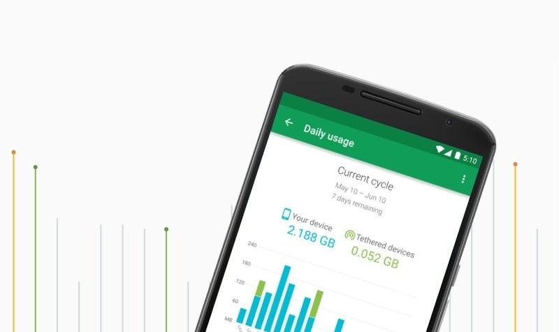 google project nexus wireless project fi