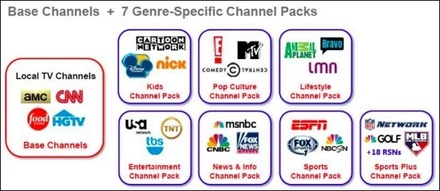 espn verizon disney lawsuit cable nbcuniversal cable provider cord cutter skinny bundle fox sports