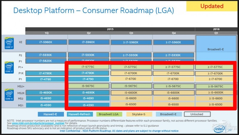 leaked intel broadwell skylake intel roadmap desktop leak