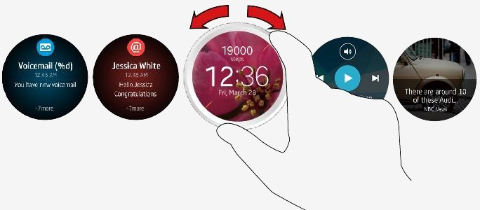 samsung apple watch digital crown apple sdk tizen watch ui smartwatch smart watch bezel apple watch digital crown rotating bezel tizen os gear a project orbis