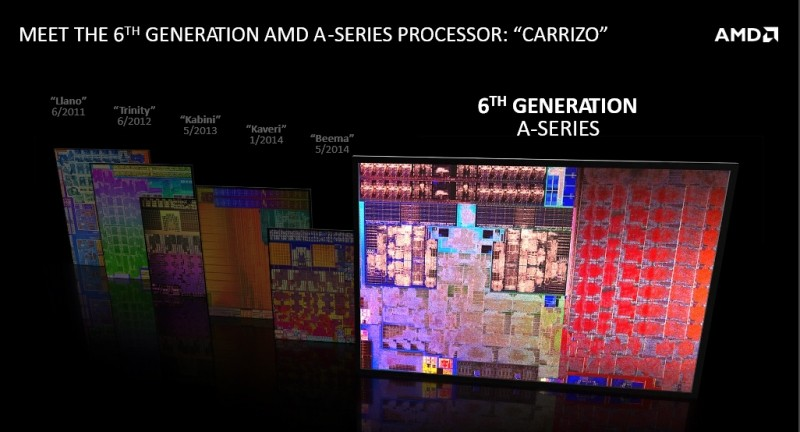 amd carrizo apus radeon mobile cpu apu carrizo