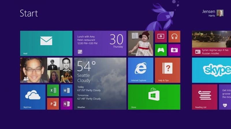 microsoft, windows 7, market share, windows 8.1, windows 10