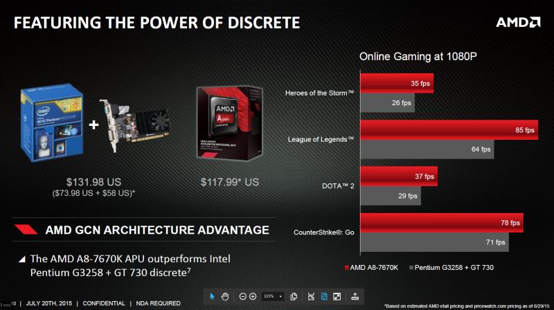 定位中低端 AMD新款APU A8-7670K正式发布的照片 - 2