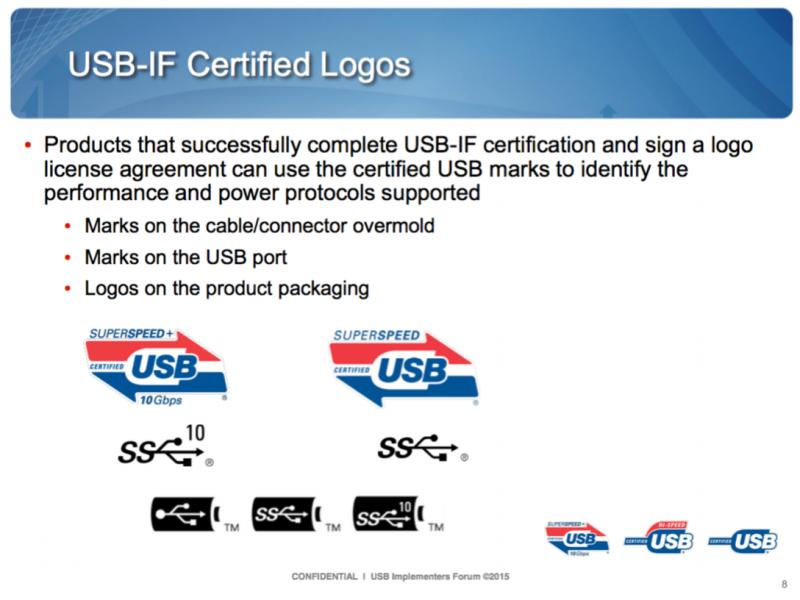 Usb Type C To Get Less Confusing Through More Logos Techspot