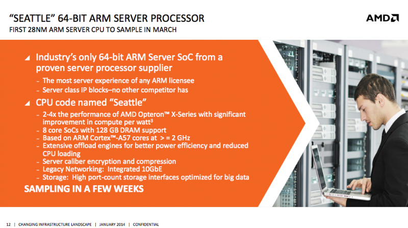 amd, arm, server, opteron, seattle