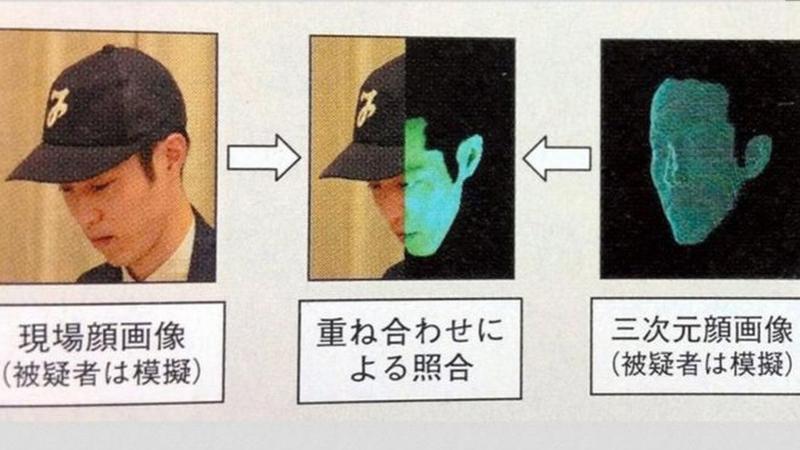 japan, tokyo, 3d mugshot, mugshot, crime fighting