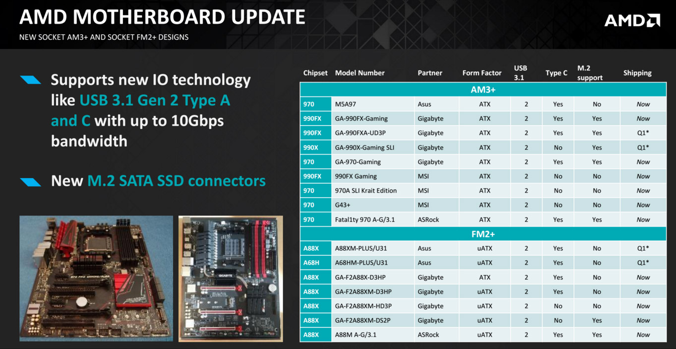 Amd Talks About New Cpus Am4 Socket And Stock Cpu Cooler Neogaf Processor Box A8 7650k Kaveri Quad Core 33 Ghz Fm2 95w