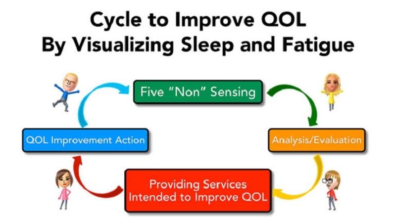 nintendo, tatsumi kimishima, quality of life, sleep tracker, qol, cancelled, sleep monitoring device