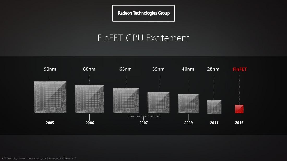 AMD shows off next-generation Polaris 10 GPU, architecture roadmap ...