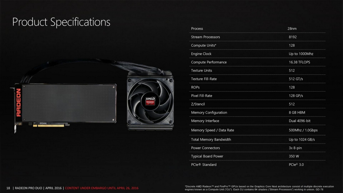 amd, radeon, gpu, dual gpu, graphics cards, radeon pro duo