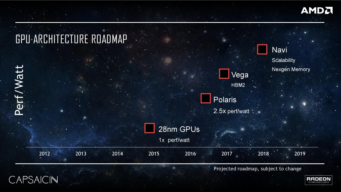 amd, radeon, gpu, leak, graphics cards, vega