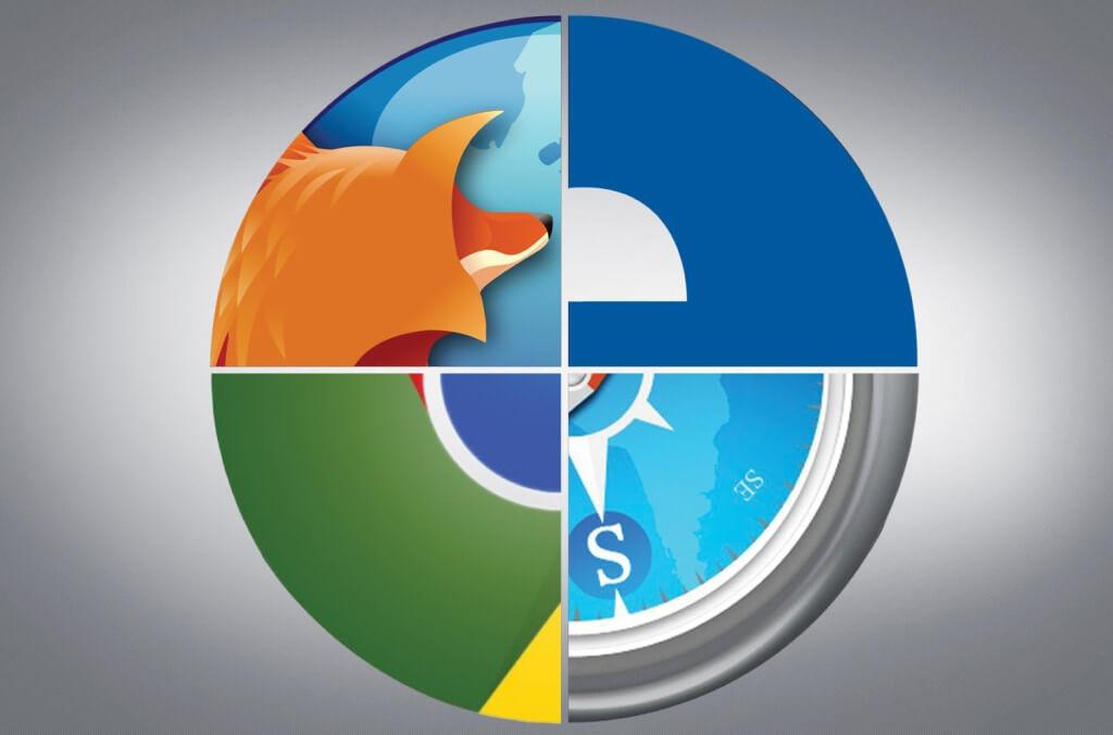 google, mozilla, firefox, microsoft, internet explorer, safari, mozilla firefox, browser, statcounter, edge, chrome