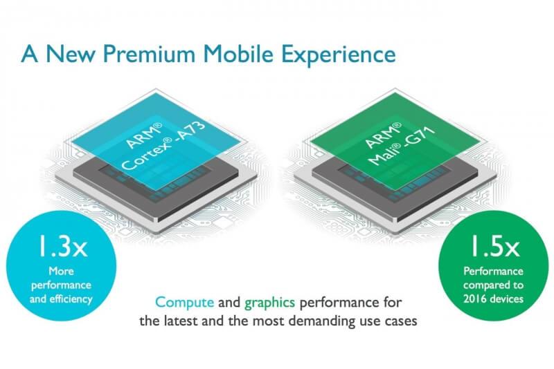gpu, arm, cpu, soc, battery life, mobile gpu, mobile vr, mali-g71