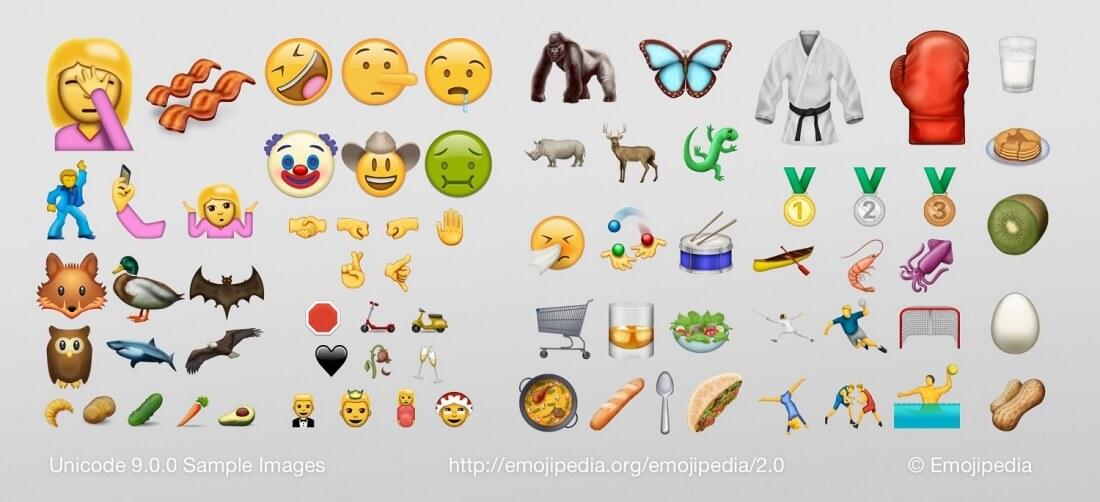 emoji, unicode consortium