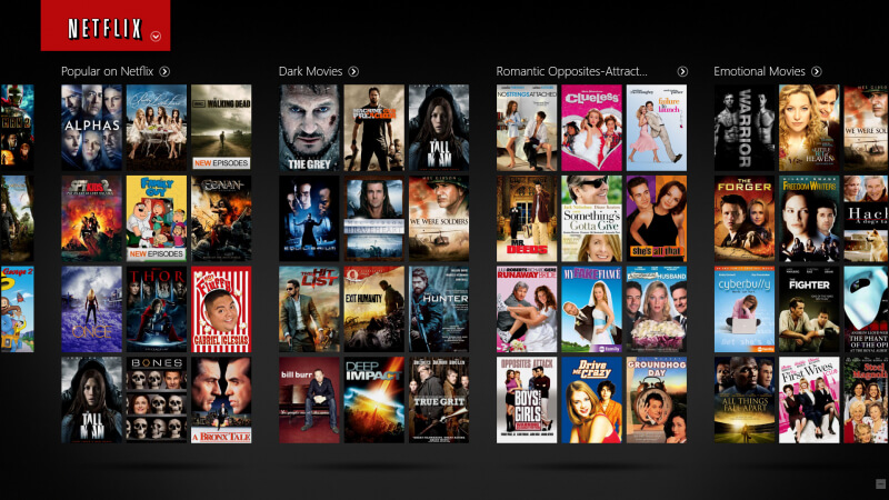 Netflix, Inc. (NASDAQ:NFLX) added a record 7.05 million streaming members
