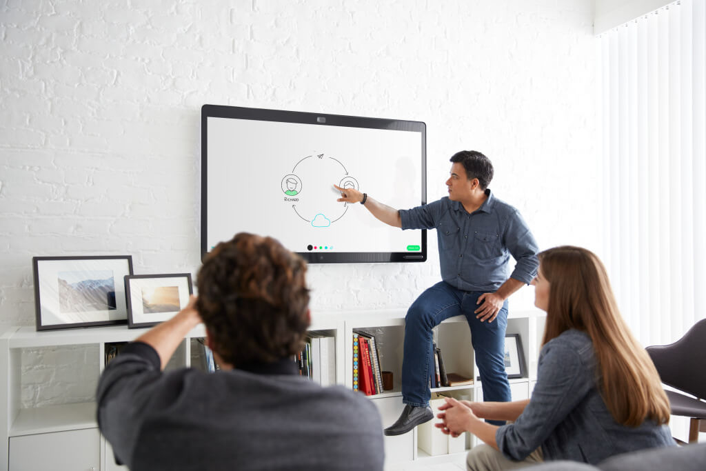 cisco, enterprise, digital whiteboard