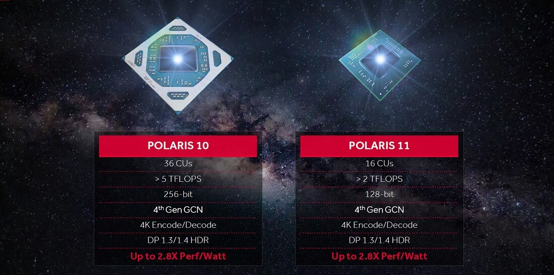 amd, radeon, gpu, rebrand, polaris, graphics card, rx 500 series