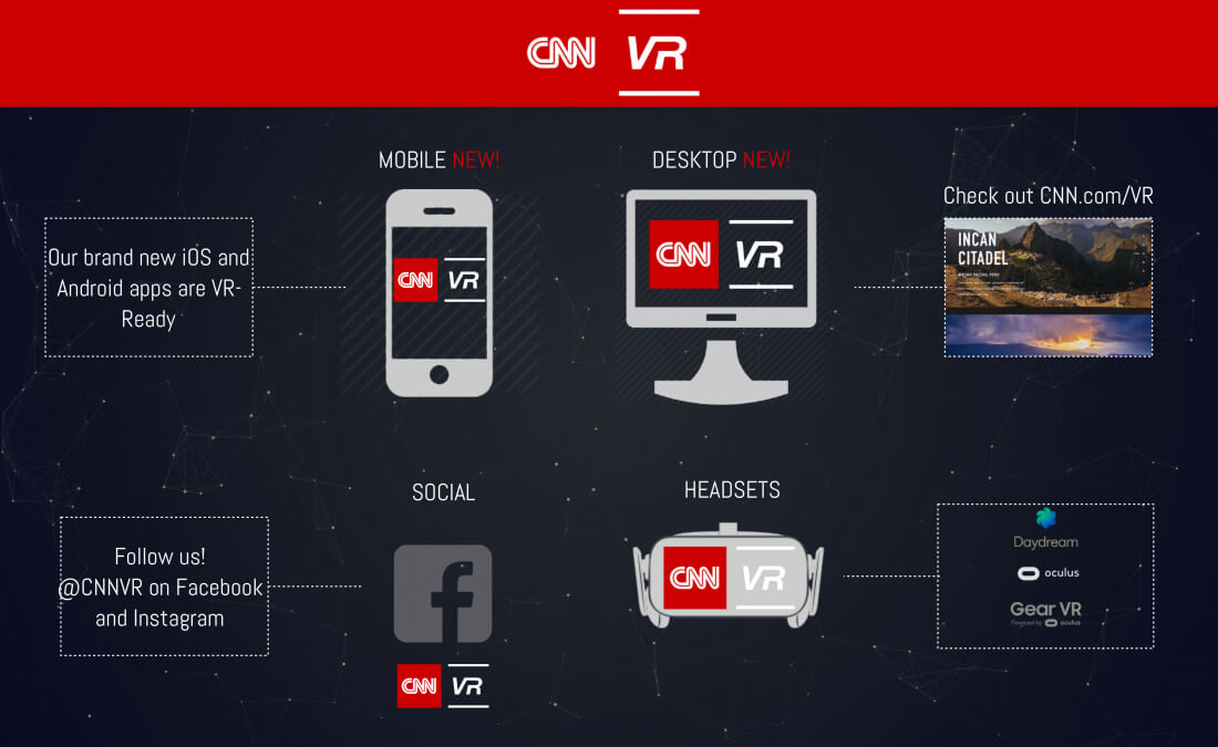 cnn, virtual reality, vr, cnnvr