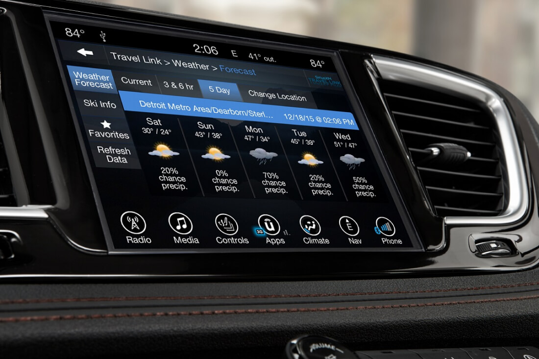 infotainment, connected cars