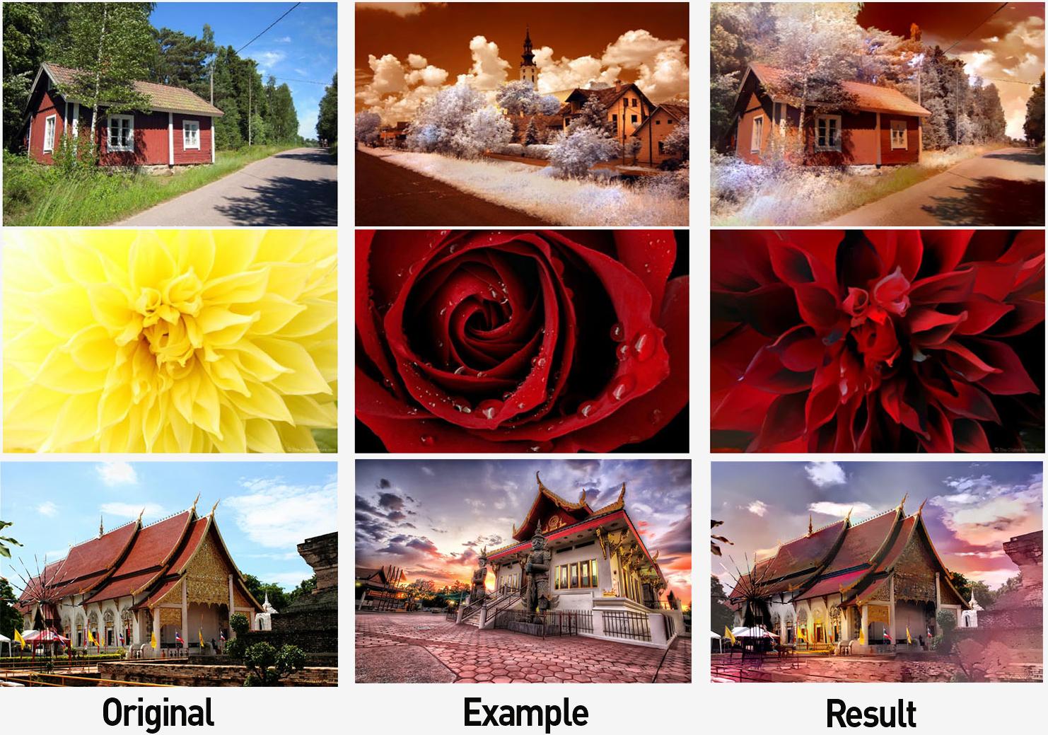 adobe, photography, photoshop, cornell university, post-processing