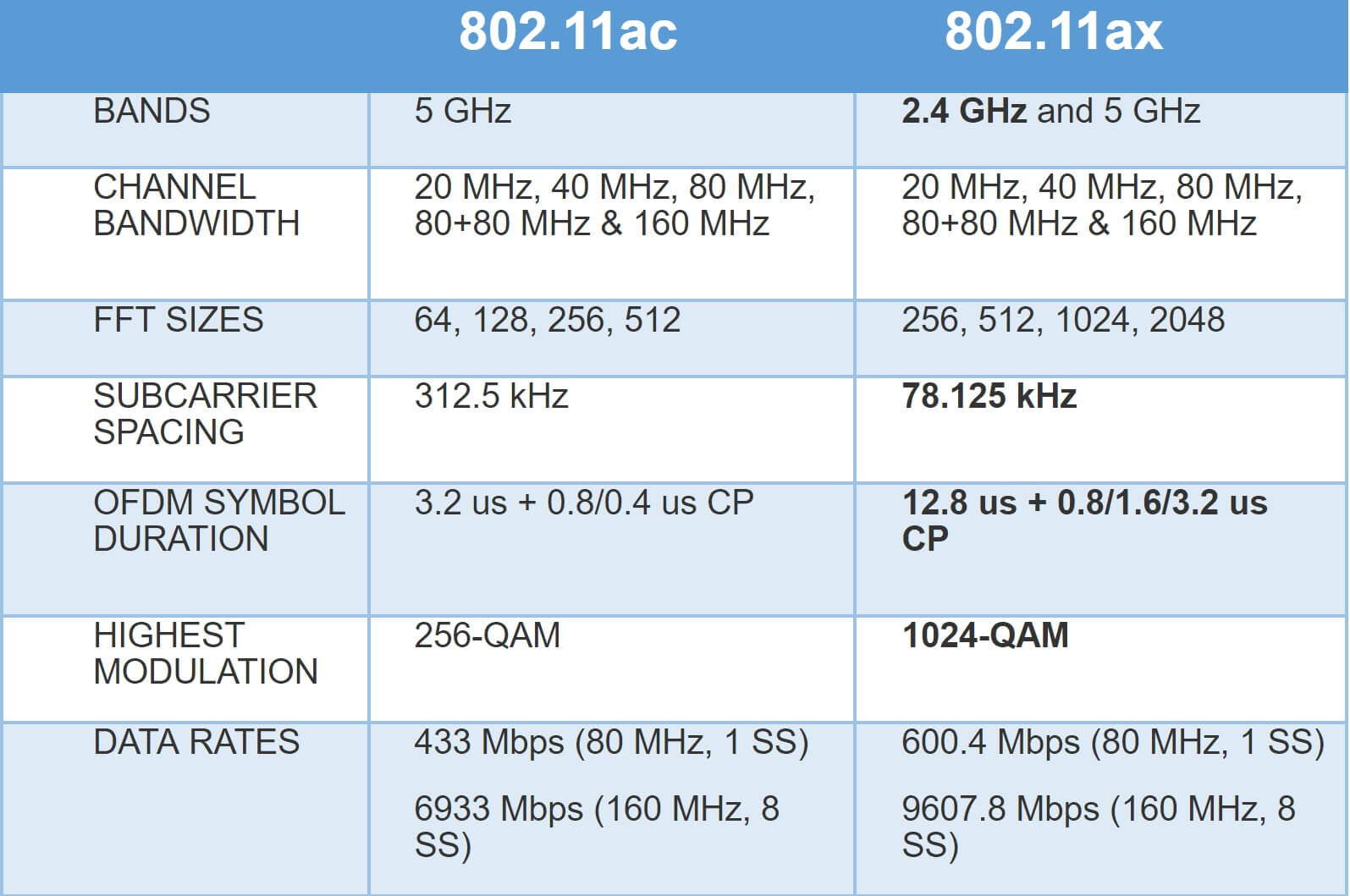 Faster Wi-Fi: Intel 802.11ax chipsets arrive this year