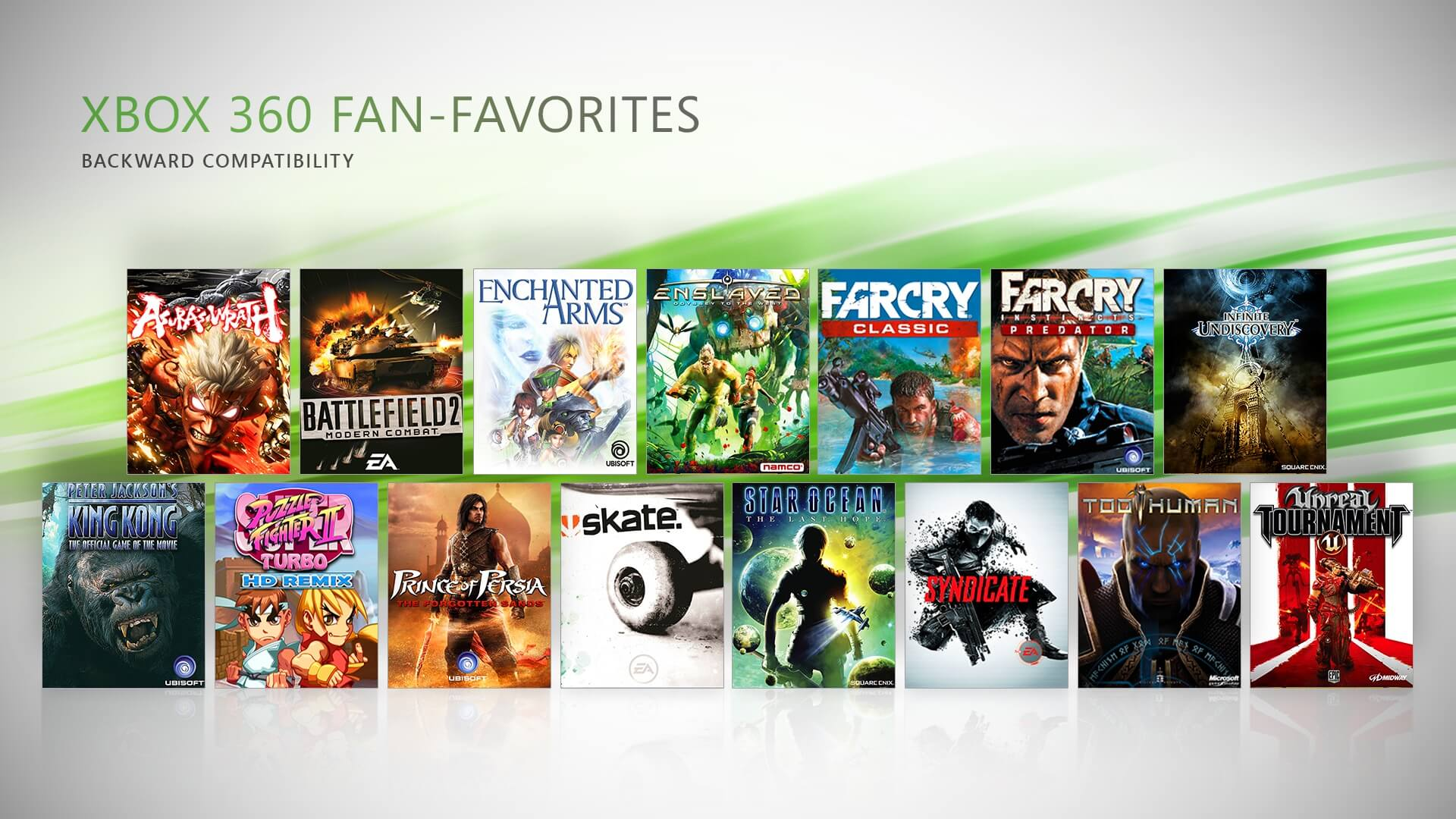Microsoft Adds Last Batch Of Games To The Xbox One Backward Compatibility Catalog Techspot