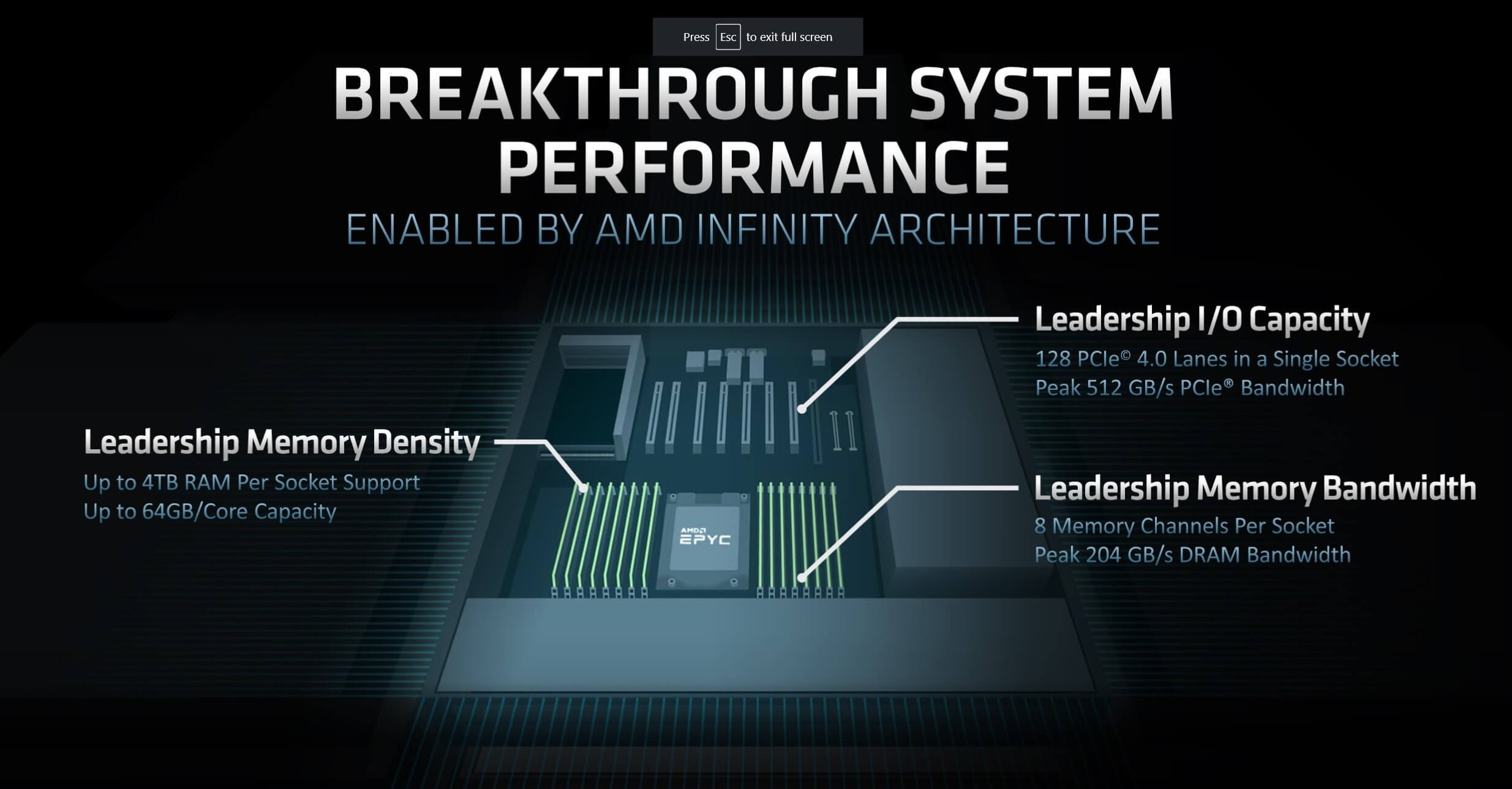 AMD unveils its 2nd-gen Epyc CPUs,