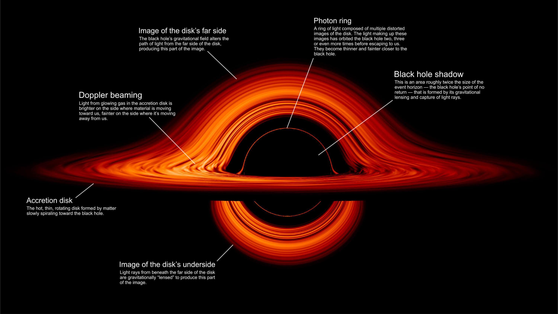 NASA visualizes a black hole's warped world - TechSpot