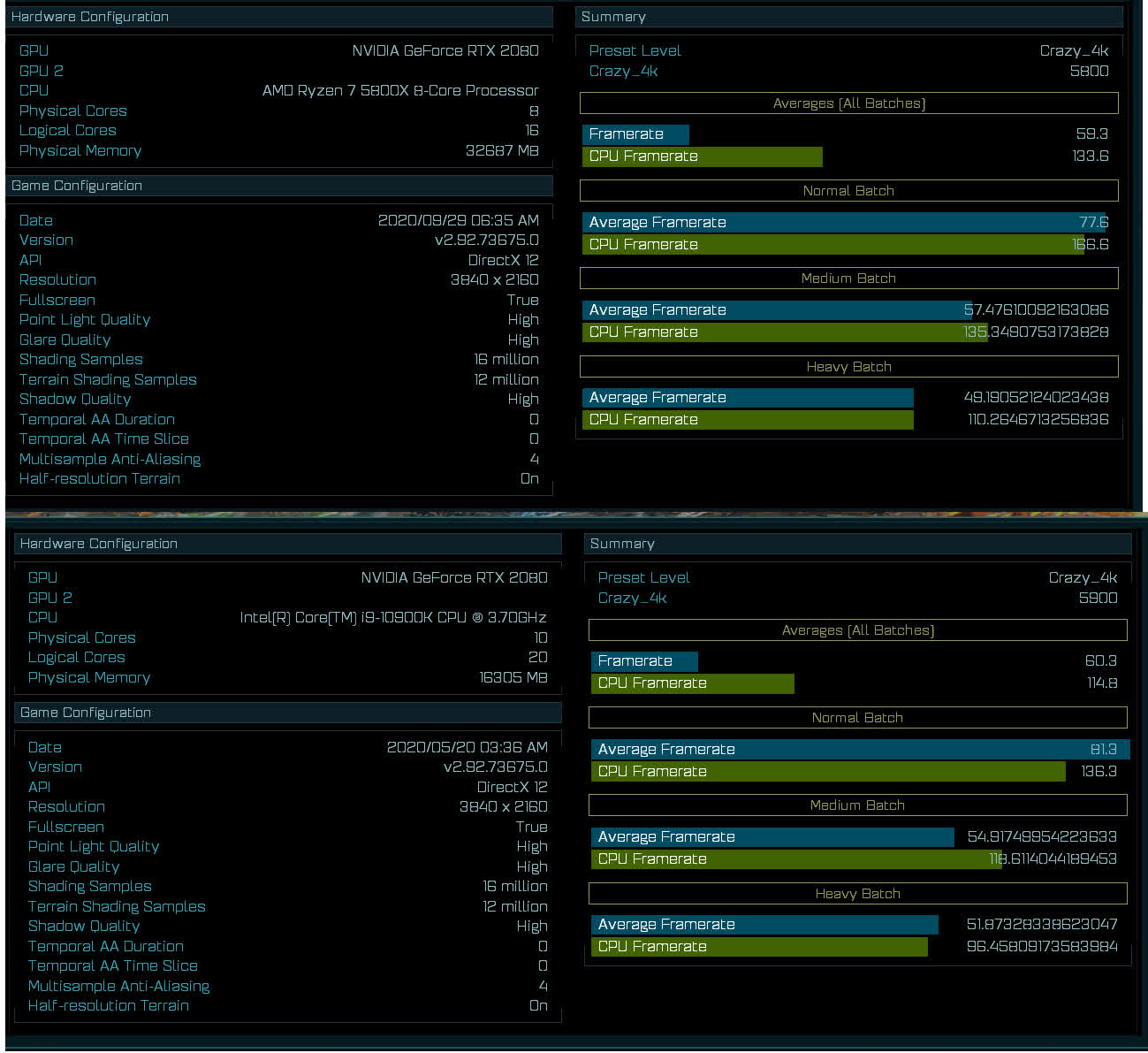 Amd S 5000 Series Zen 3 Chip Appears In Database Could Beat Intel S Core I9 10900k