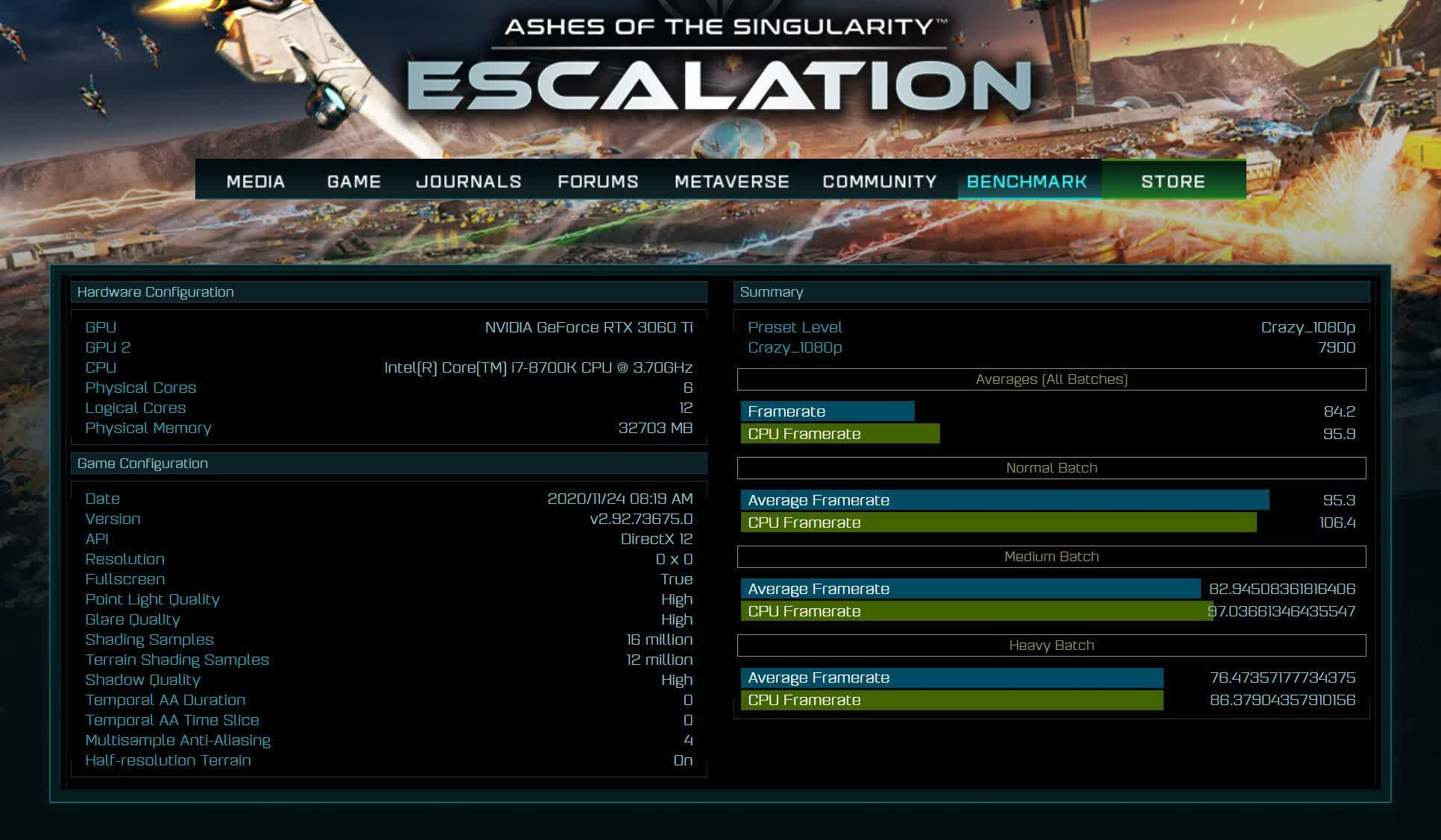 Nvidia Rtx 3060 Ti Appears In Ashes Of The Singularity Benchmark Database