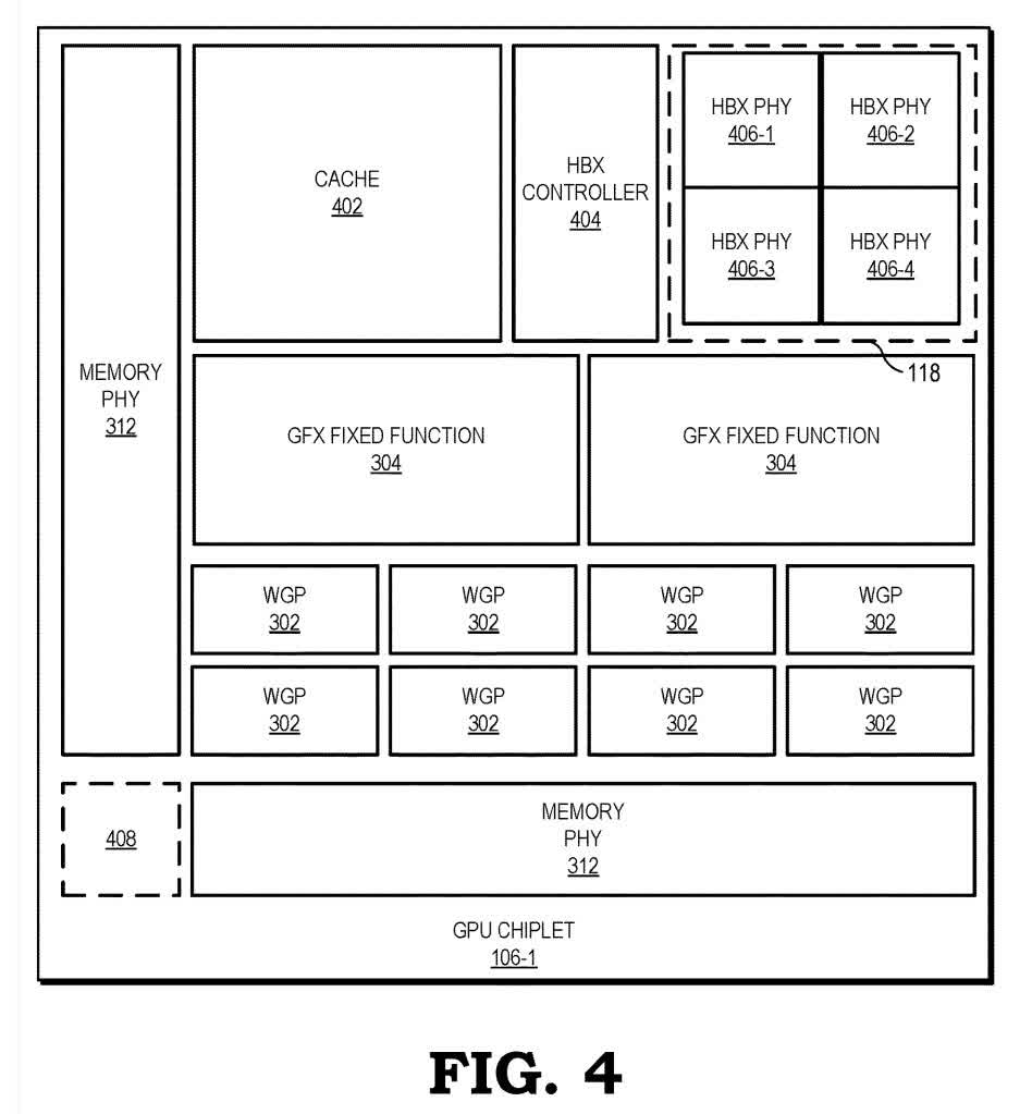 AMD patents a chiplet GPU design quite unlike Nvidia and Intel's