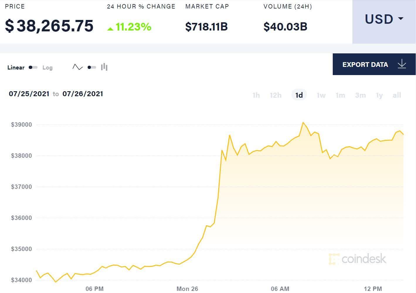 criptovaluta capitalizzazione previsione bitcoin bch