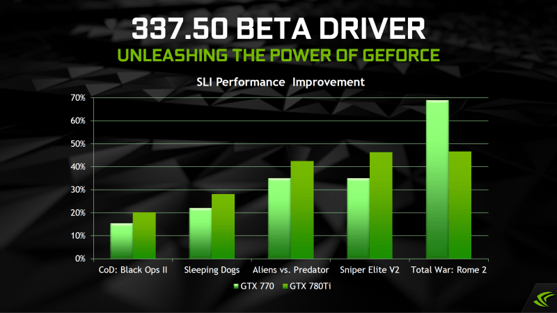 nvidia, geforce, gpu, beta, driver, graphics cards